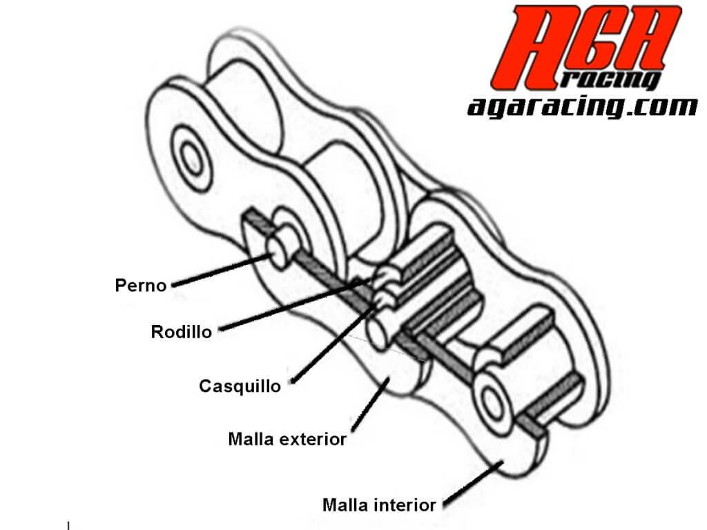componentes de cadena karting